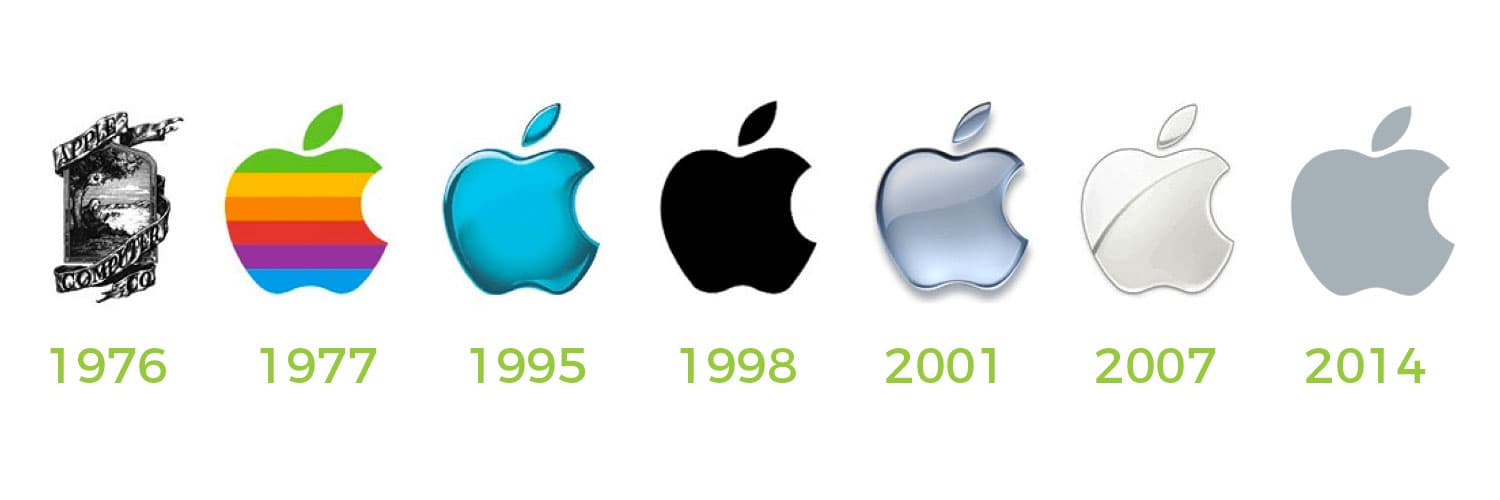 Evolution du Logo Apple intemporel La Quincaillerie