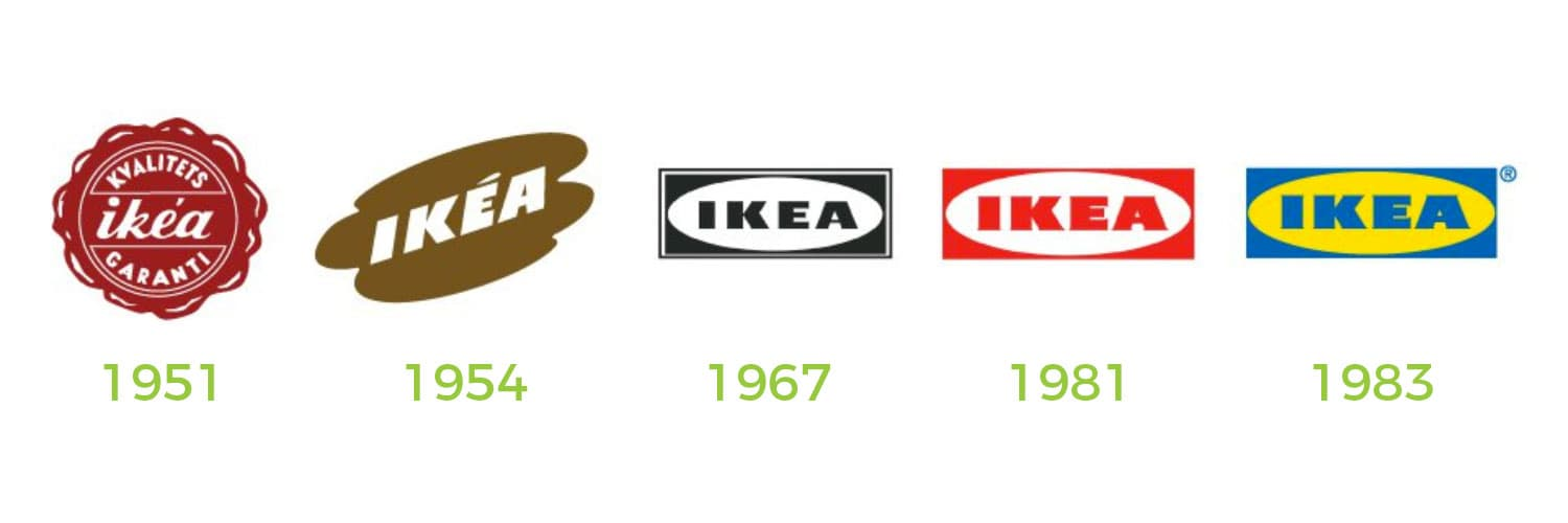 Evolution du logo Ikea intemporel La Quincaillerie